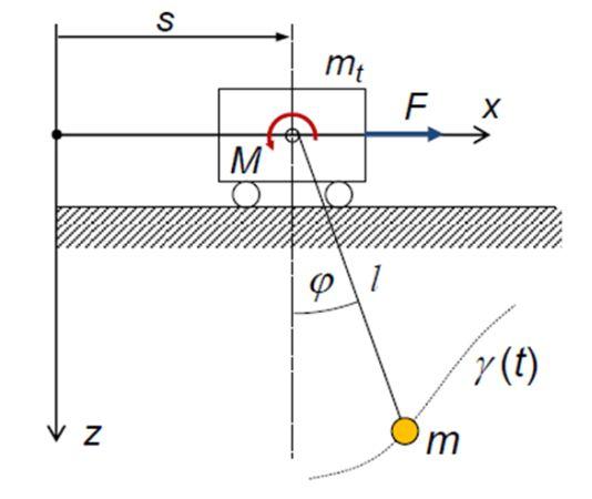fd-theorie-crane-trolley_tn